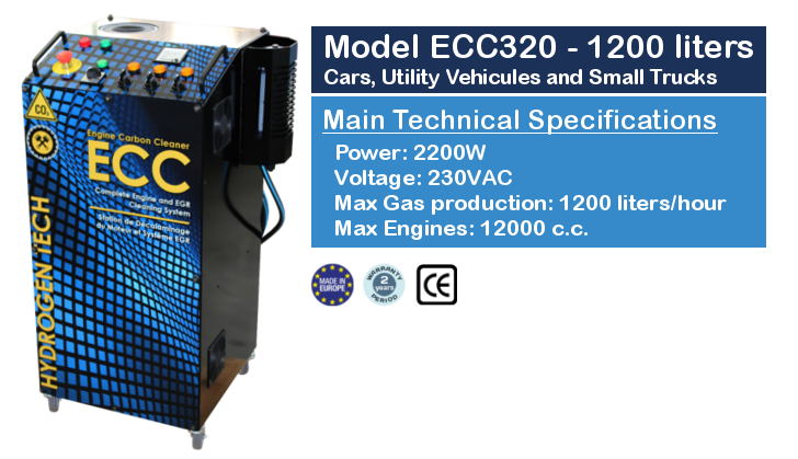 Hydrogen Engine Carbon Cleaner ECC320