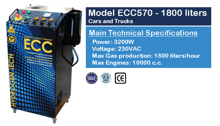 Hydrogen Engine Carbon Cleaner ECC570